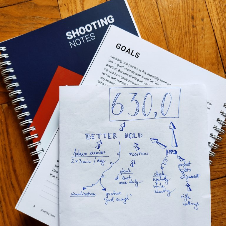 Two Shooting Notes shooting diaries showing the Goals chapter and a goal setting diagram.